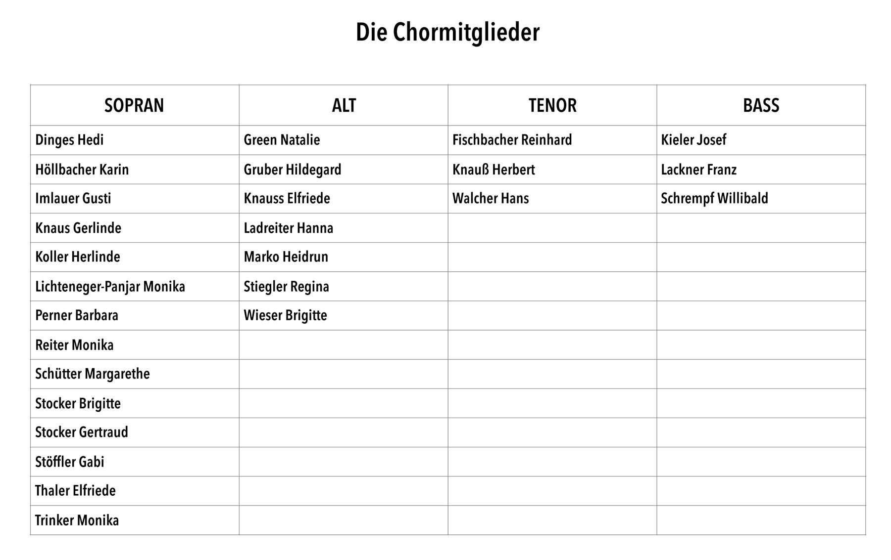 die-chormitglieder-1
